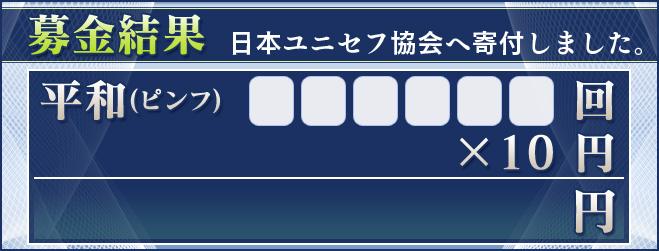募金結果 日本ユニセフ協会へ寄付しました。