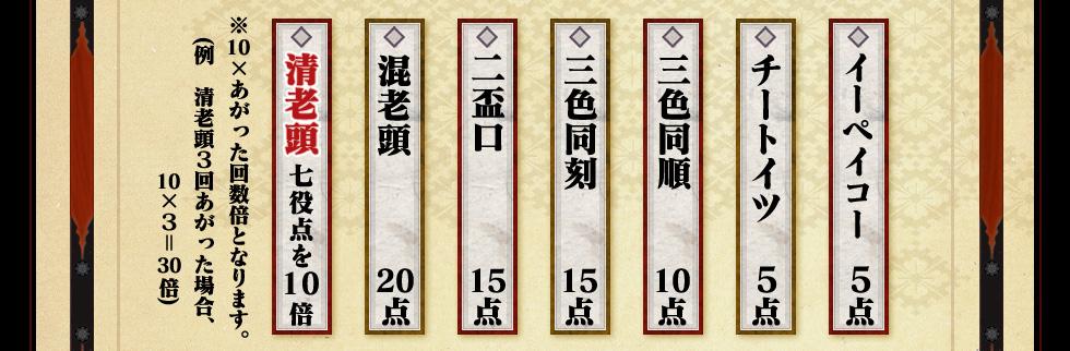 ・イーペイコー    5点   ・チートイツ    5点   ・三色同順  10点   ・三色同刻  15点   ・二盃口    15点   ・混老頭    20点   ・清老頭    七役点を10倍    ※10×あがった回数倍となります。    (例 清老頭3回あがった場合、10×3=30倍)