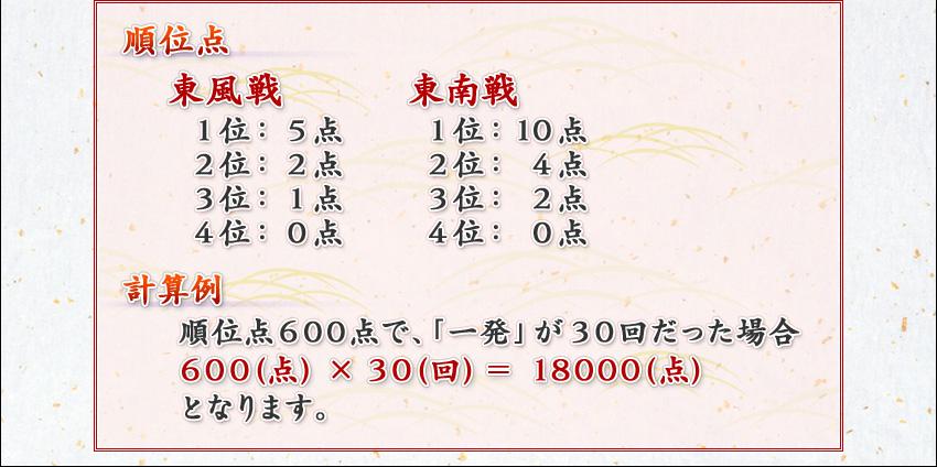 順位点   東風戦      東南戦    1位 : 5点   1位 : 10点    2位 : 2点   2位 : 4点    3位 : 1点   3位 : 2点    4位 : 0点   4位 : 0点計算例  順位点600点で、「一発」が30回だった場合  600(点) × 30(回) = 18000(点)  となります。