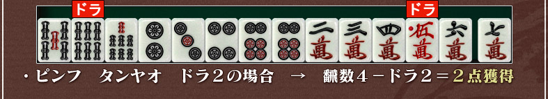 ・ピンフ タンヤオ ドラ2の場合 → 飜数4−ドラ2=2点獲得