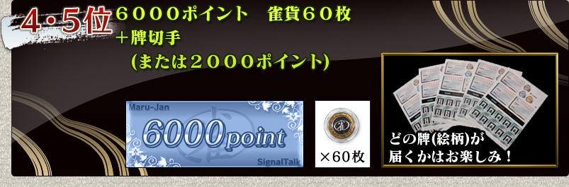4・5位6000ポイント 雀貨60枚+牌切手(または2000ポイント)