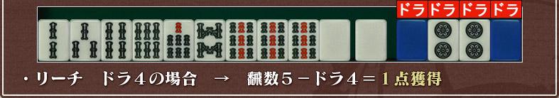 ・リーチ ドラ4の場合 → 飜数5-ドラ4=1点獲得