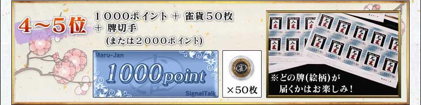 4〜5位1000ポイント+雀貨50枚+牌切手(または2000ポイント)※どの牌(絵柄)が 届くかはお楽しみ!