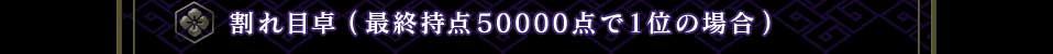 割れ目卓(最終持点50000点で1位の場合)