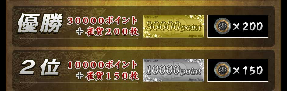 優勝30000ポイント+雀貨200枚2位10000ポイント+雀貨150枚