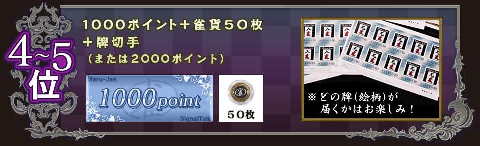 4〜5位1000ポイント+雀貨50枚+牌切手(または2000ポイント)※どの牌(絵柄)が届くかはお楽しみ!