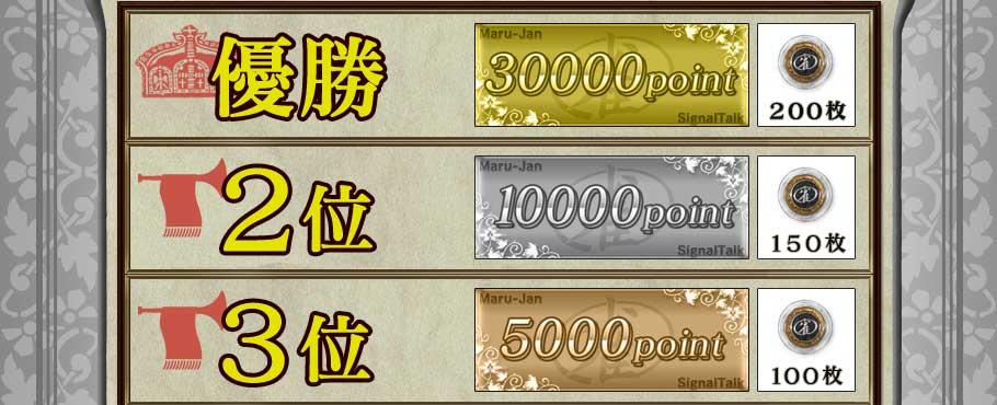 優勝 30000ポイント+雀貨200枚2位 10000ポイント+雀貨150枚3位 5000ポイント+雀貨100枚