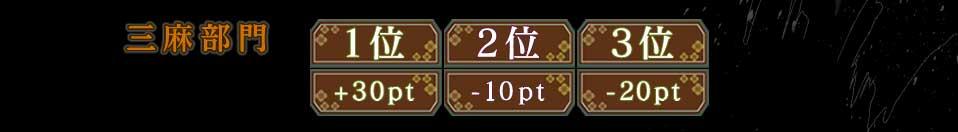三麻部門 1位+30pt 2位-10pt 3位-20pt