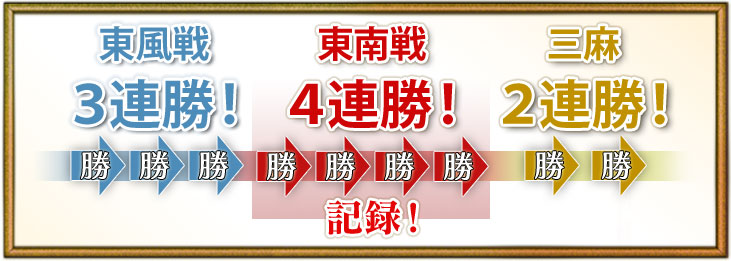 東風戦3連勝!東南戦4連勝!記録!三麻2連勝!