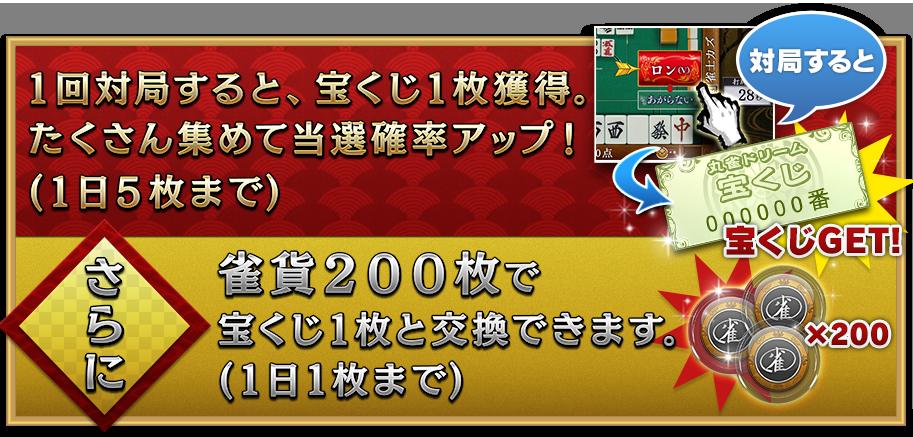 1回対局すると、宝くじ1枚獲得。たくさん集めて当選確率アップ!(1日5枚まで)さらに、雀貨200枚で宝くじ1枚と交換できます。(1日1枚まで)