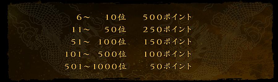 6~1000位までの賞品