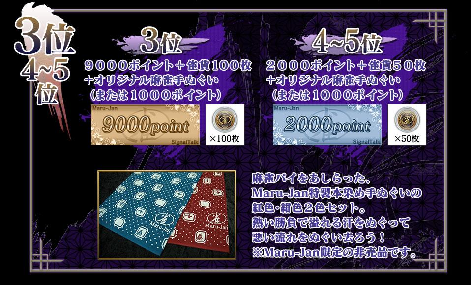 3位 9000ポイント+雀貨100枚+オリジナル麻雀手ぬぐい (または1000ポイント) 4位~5位 2000ポイント+雀貨50枚+オリジナル麻雀手ぬぐい(または1000ポイント)