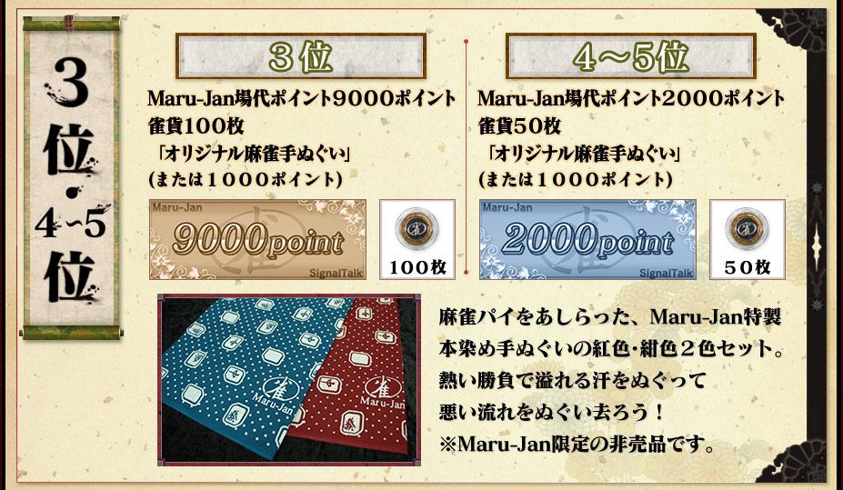 3位9000ポイント+雀貨100枚+オリジナル麻雀手ぬぐい(または1000ポイント) 4~5位2000ポイント+雀貨50枚+オリジナル麻雀手ぬぐい(または1000ポイント)