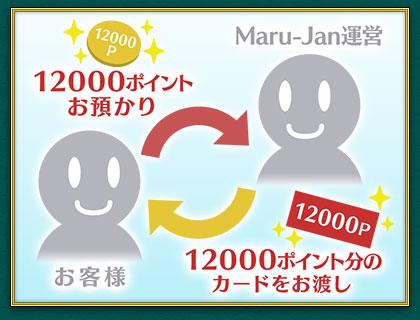 イベントで使用するMaru-Janポイントについて画像(1)