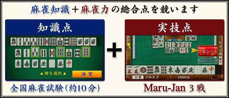 麻雀知識+麻雀力の総合点を競います。全国麻雀試験(約10分)+Maru-Jan3戦