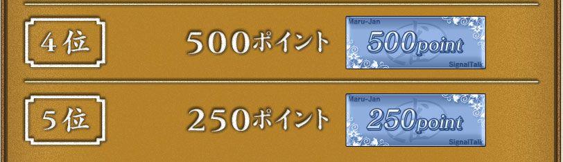 4位:500ポイント/5位:250ポイント