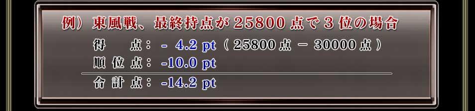 例) 東風戦、最終持点が25800点で3位の場合   得  点:−4.2pt(25800点−30000点)   順位点:−10.0pt   合計点:−14.2pt