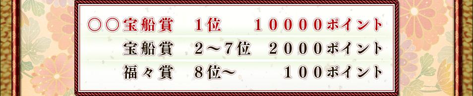 ○○宝船賞 1位    10000ポイント   宝船賞 2~7位  2000ポイント   福々賞 8位~    100ポイント