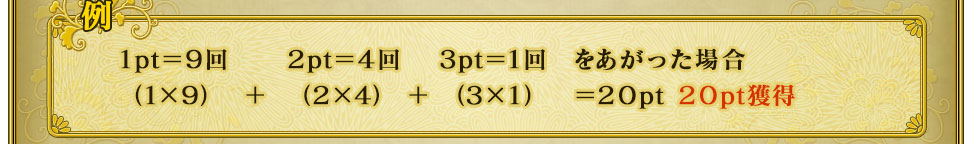 例 1pt=9回 2pt=4回 3pt=1回 をあがった場合 (1×9)+(2×4)+(3×1)=20pt 20pt獲得