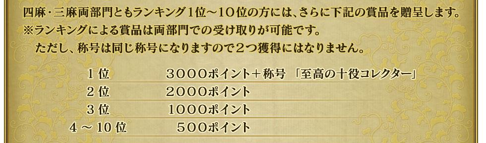 四麻・三麻両部門ともランキング1位〜10位の方には、さらに下記の賞品を贈呈します。 ※ランキングによる賞品は両部門での受け取りが可能です。 ただし、称号は同じ称号になりますので2つ獲得にはなりません。 1位 3000ポイント+称号「至高の十役コレクター」 2位 2000ポイント 3位 1000ポイント 4位~10位 500ポイント
