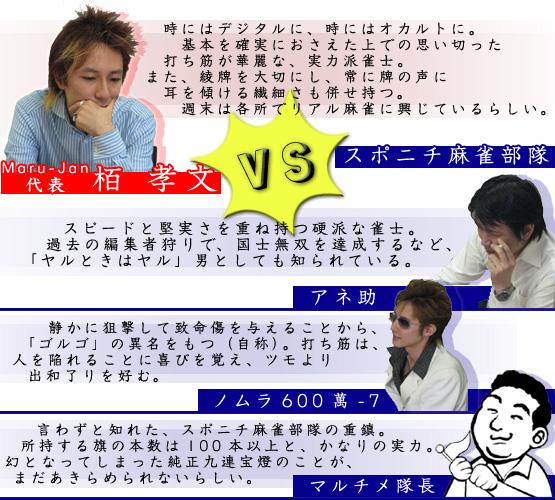 Maru-Jan代表 栢 孝文 vs スポニチ麻雀部隊