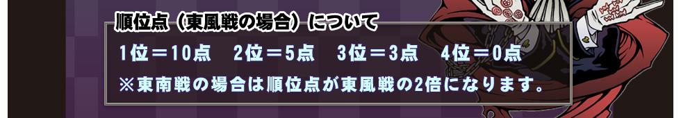 順位点(東風戦の場合)について 1位=10点  2位=5点 3位=3点  4位=0点 ※東南戦の場合は順位点が東風戦の2倍になります。
