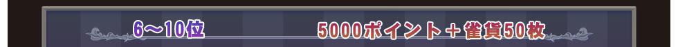 6〜10位 5000ポイント+雀貨50枚