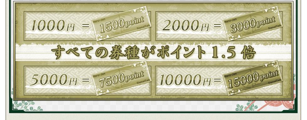 すべての券種がポイント1.5倍 1000円  = 1500point 2000円  = 3000point 5000円  = 7500point 10000円 = 15000point
