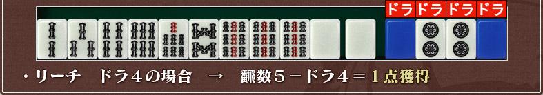 ・リーチ ドラ4の場合 → 飜数5−ドラ4=1点獲得