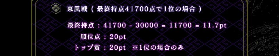 東風戦(最終持点41700点で1位の場合)最終持点:41700−30000=11700=11.7pt順位点:20ptトップ賞:20pt ※1位の場合のみ