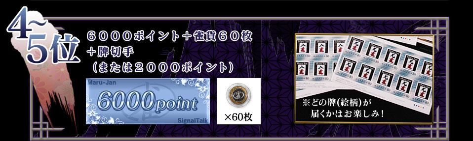 4〜5位  6000ポイント+雀貨60枚 +牌切手 (または2000ポイント) ※どの牌(絵柄)が  届くかはお楽しみ!