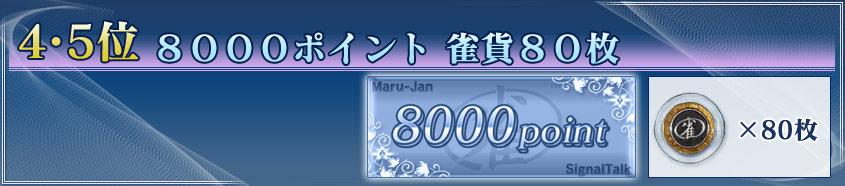 4・5位 8000ポイント 雀貨80枚