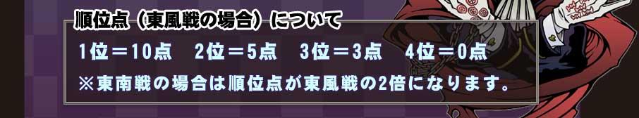 順位点(東風戦の場合)について1位=10点 2位=5点 3位=3点 4位=0点※東南戦の場合は順位点が東風戦の2倍になります。
