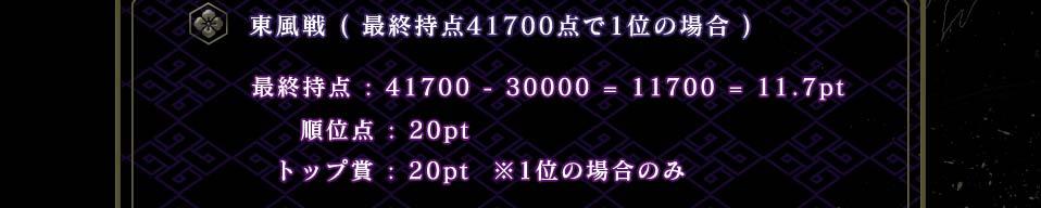 東風戦 (最終持点41700点で1位の場合)最終持点:41700−30000=11700=11.7pt順位点:20ptトップ賞:20pt ※1位の場合のみ