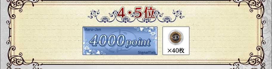 4・5位 4000ポイント+雀貨40枚