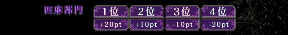 四麻部門 1位+20pt 2位+10pt 3位−10pt 4位−20pt