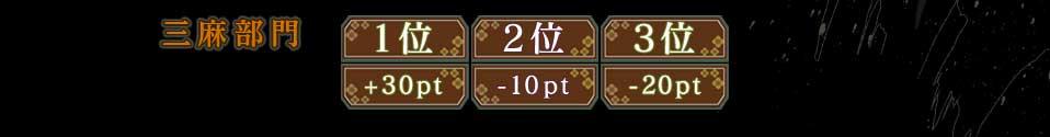 三麻部門 1位+30pt 2位−10pt 3位−20pt