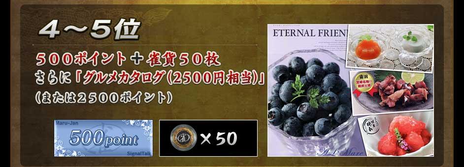 4〜5位 500ポイント+雀貨50枚 さらに「グルメカタログ(2500円相当)」(または2500ポイント)