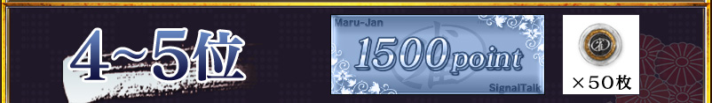 4〜5位 1500ポイント+雀貨50枚