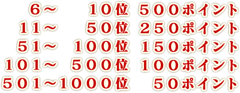 三麻部門賞品 6~1000位