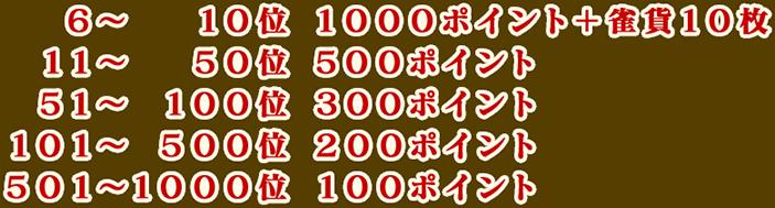 四麻部門賞品 6~1000位