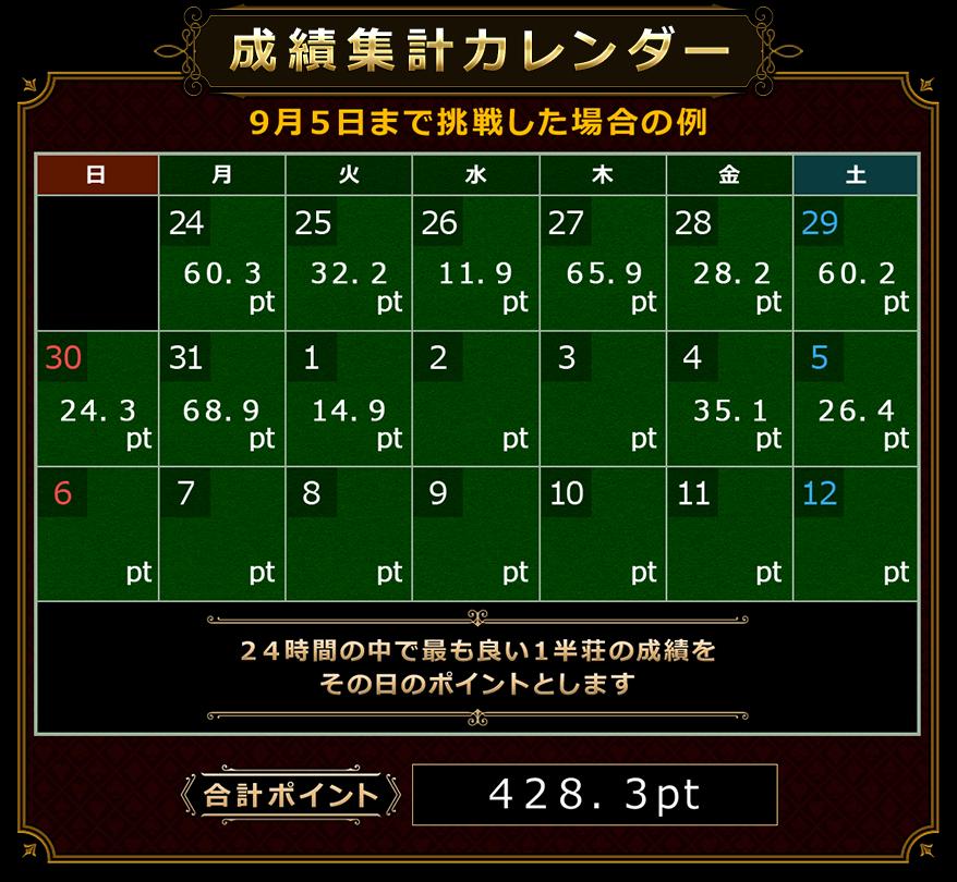 成績集計カレンダー