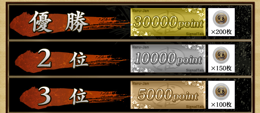 優勝 30000ポイント+雀貨200枚 2位 10000ポイント+雀貨150枚 3位 5000ポイント+雀貨100枚