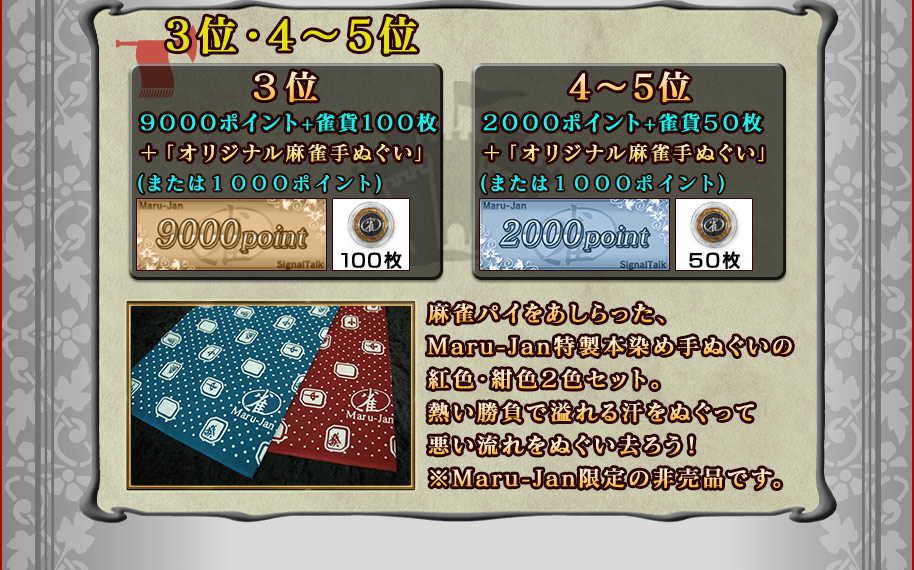3位 9000ポイント+雀貨100枚+オリジナル麻雀手ぬぐい(または1000ポイント) 4~5位 2000ポイント+雀貨50枚+オリジナル麻雀手ぬぐい(または1000ポイント)