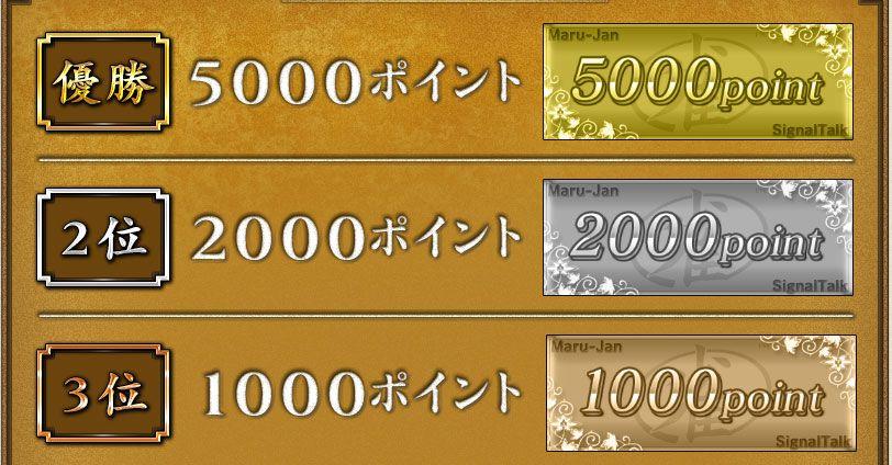 優勝:5000ポイント/2位:2000ポイント/3位:1000ポイント