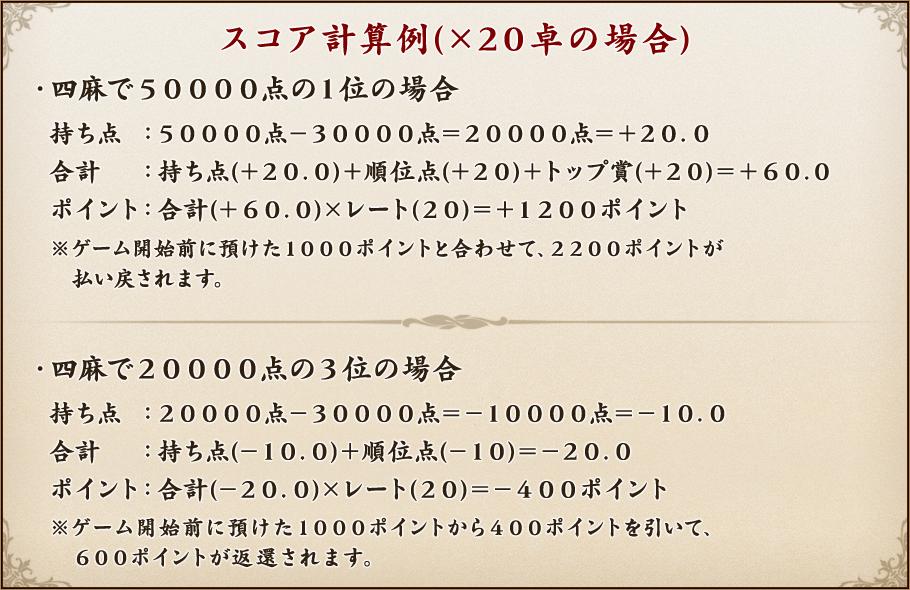 スコア計算例(×20卓の場合)