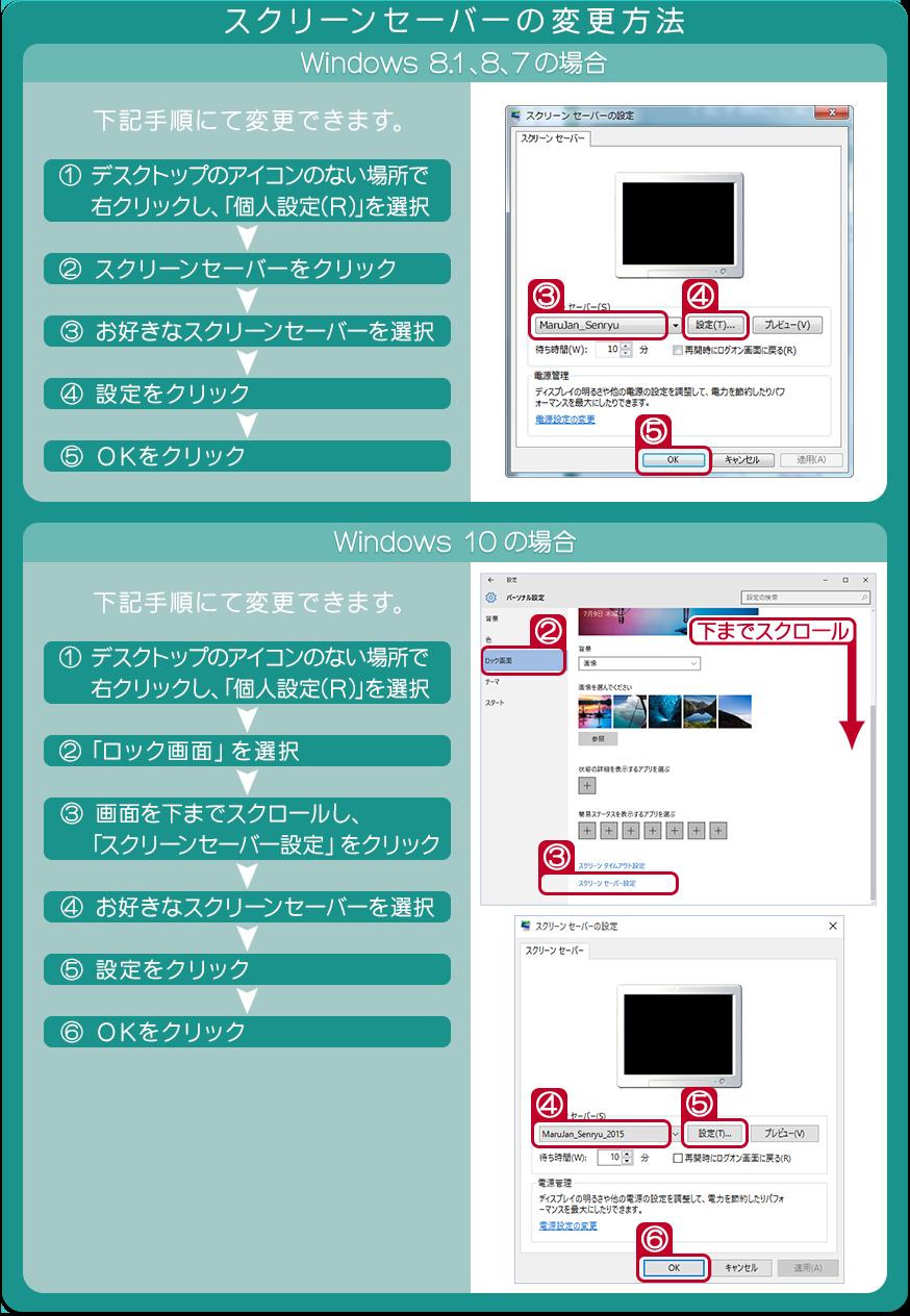 スクリーンセーバーの変更方法