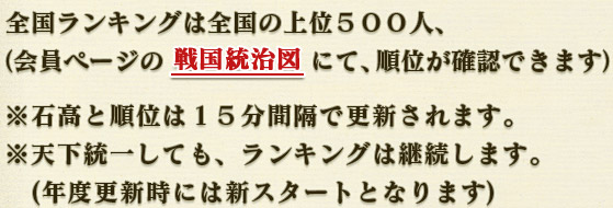 全国ランキングは全国の上位500人、 (会員ページの戦国統治図にて、順位が確認できます)  ※石高と順位は15分間隔で更新されます。 ※天下統一しても、ランキングは継続します。  (年度更新時には新スタートとなります)
