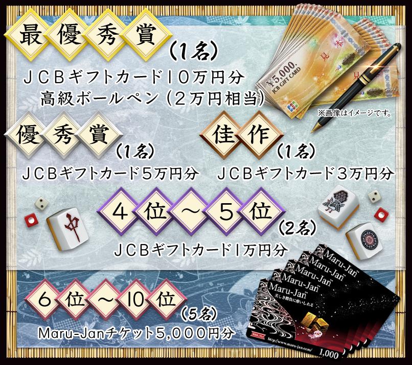最優秀賞(1名)JCBギフトカード10万円分 高級ボールペン(2万円相当) 優秀賞(1名)JCBギフトカード5万円分 佳作(1名)JCBギフトカード3万円分 4位〜5位(2名)JCBギフトカード1万円分 6位〜10位(5名)Maru-Janチケット5,000円分