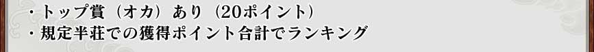 ・トップ賞(オカ)あり(20ポイント) ・規定半荘での獲得ポイント合計でランキング